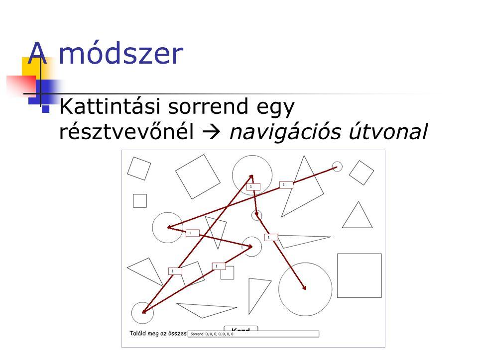 A módszer  Összes résztvevő navigációs útvonala  navigációs gráf