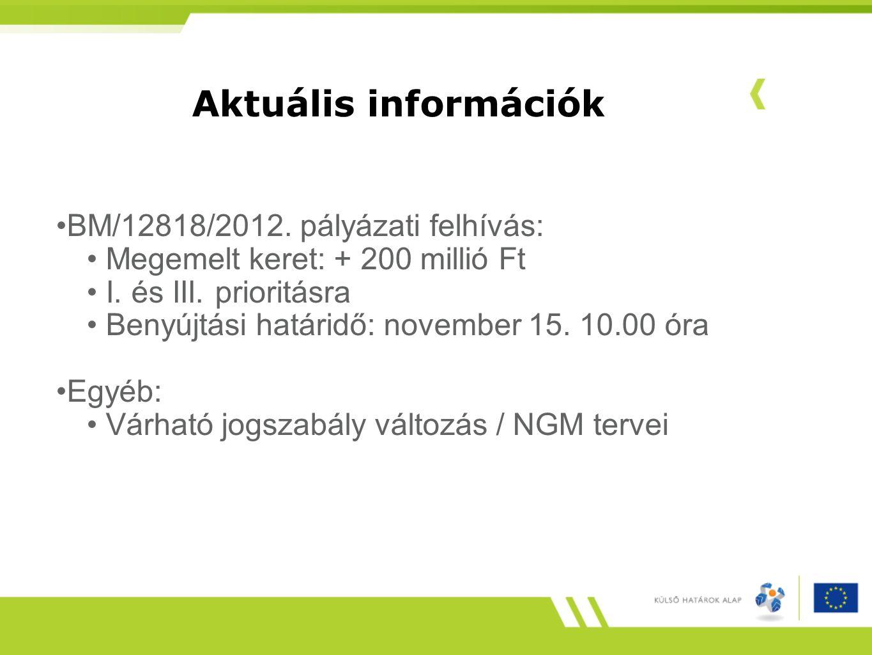 Aktuális információk •BM/12818/2012. pályázati felhívás: •Megemelt keret: + 200 millió Ft •I.