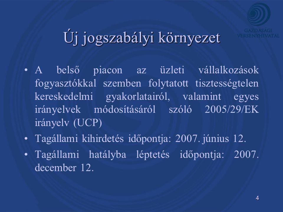 5 A tájékoztatással kapcsolatos jogszabályok rendszere 2008.