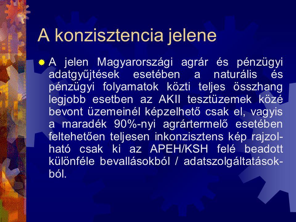 A konzisztencia jelene  A jelen Magyarországi agrár és pénzügyi adatgyűjtések esetében a naturális és pénzügyi folyamatok közti teljes összhang legjobb esetben az AKII tesztüzemek közé bevont üzemeinél képzelhető csak el, vagyis a maradék 90%-nyi agrártermelő esetében feltehetően teljesen inkonzisztens kép rajzol- ható csak ki az APEH/KSH felé beadott különféle bevallásokból / adatszolgáltatások- ból.