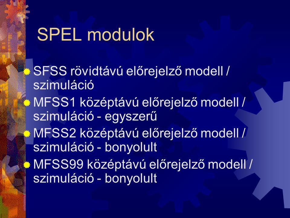 SPEL modulok  SFSS rövidtávú előrejelző modell / szimuláció  MFSS1 középtávú előrejelző modell / szimuláció - egyszerű  MFSS2 középtávú előrejelző modell / szimuláció - bonyolult  MFSS99 középtávú előrejelző modell / szimuláció - bonyolult