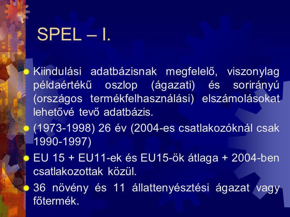 SPEL – I.