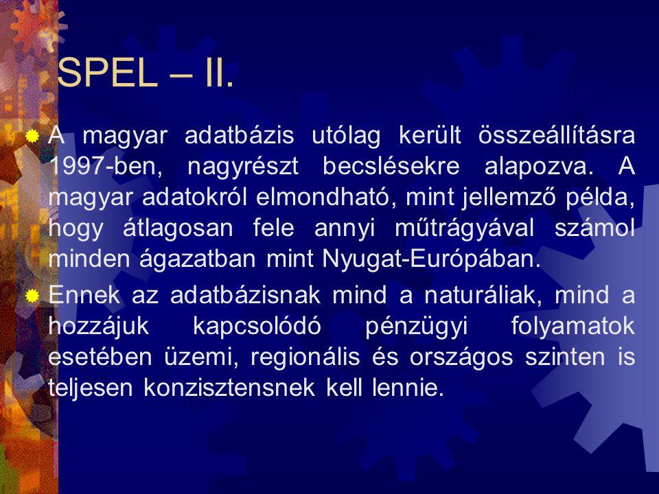SPEL – II.