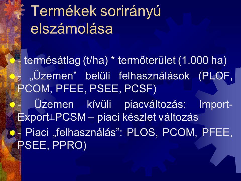 """Termékek sorirányú elszámolása  - termésátlag (t/ha) * termőterület (1.000 ha)  - """"Üzemen belüli felhasználások (PLOF, PCOM, PFEE, PSEE, PCSF)  - Üzemen kívüli piacváltozás: Import- Export±PCSM – piaci készlet változás  - Piaci """"felhasználás : PLOS, PCOM, PFEE, PSEE, PPRO)"""