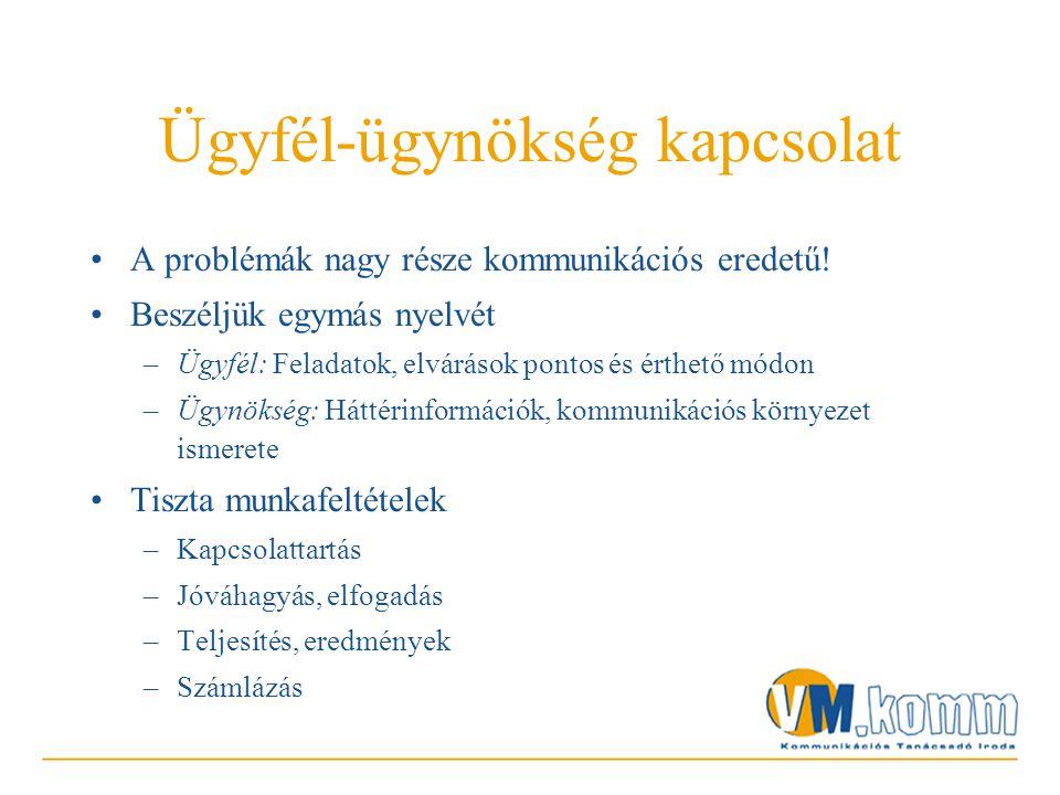 Ügyfél-ügynökség kapcsolat •A problémák nagy része kommunikációs eredetű.