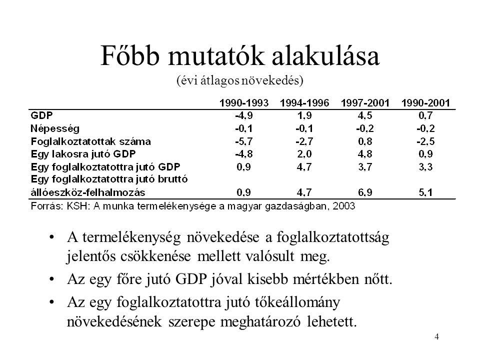 4 Főbb mutatók alakulása (évi átlagos növekedés) •A termelékenység növekedése a foglalkoztatottság jelentős csökkenése mellett valósult meg.
