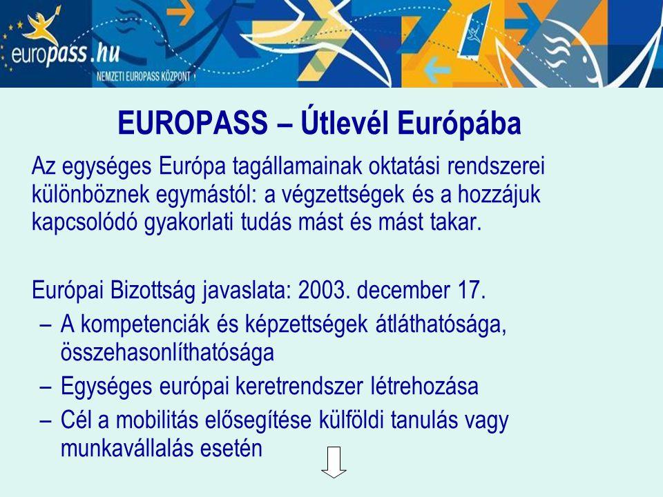 EUROPASS – Útlevél Európába Az egységes Európa tagállamainak oktatási rendszerei különböznek egymástól: a végzettségek és a hozzájuk kapcsolódó gyakor