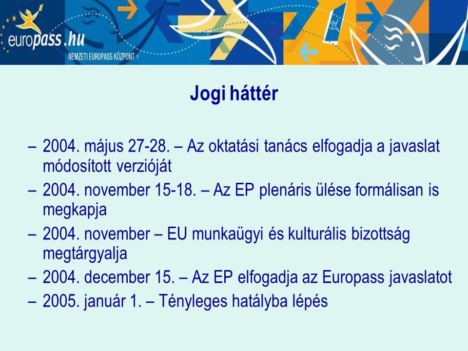 Jogi háttér –2004. május 27-28. – Az oktatási tanács elfogadja a javaslat módosított verzióját –2004. november 15-18. – Az EP plenáris ülése formálisa