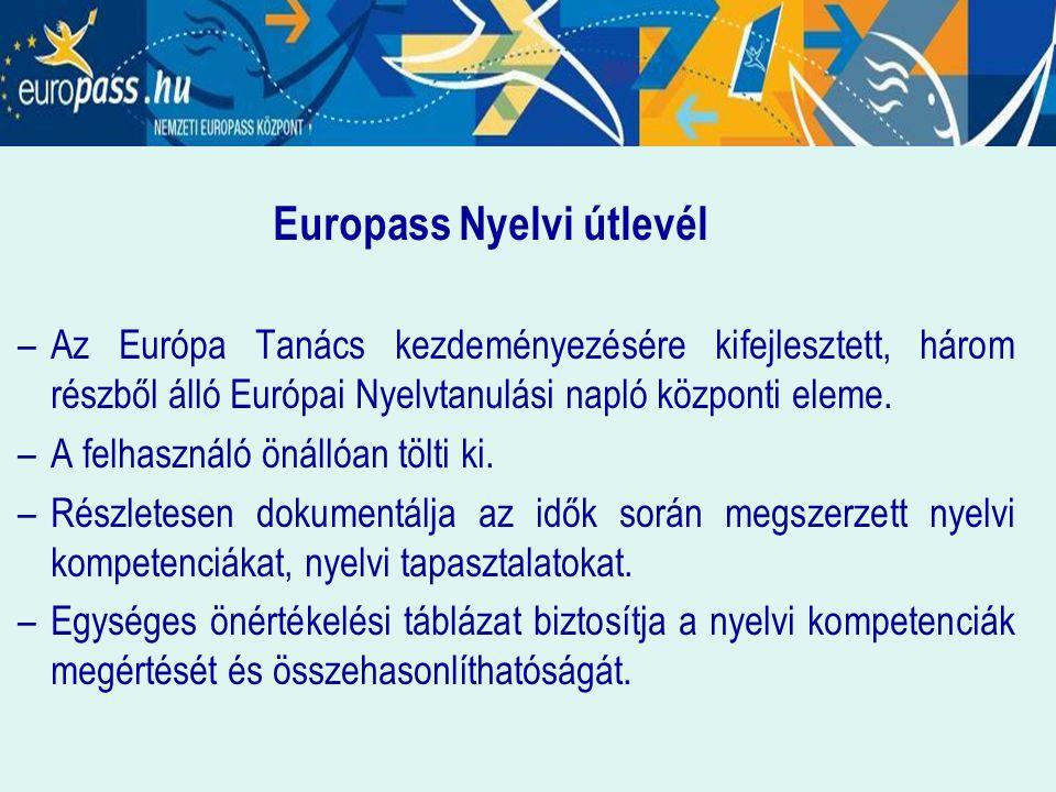 Europass Nyelvi útlevél –Az Európa Tanács kezdeményezésére kifejlesztett, három részből álló Európai Nyelvtanulási napló központi eleme. –A felhasznál