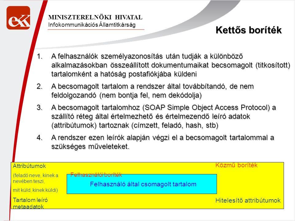 Infokommunikációs Államtitkárság MINISZTERELNÖKI HIVATAL Kettős boríték 1.A felhasználók személyazonosítás után tudják a különböző alkalmazásokban összeállított dokumentumaikat becsomagolt (titkosított) tartalomként a hatóság postafiókjába küldeni 2.A becsomagolt tartalom a rendszer által továbbítandó, de nem feldolgozandó (nem bontja fel, nem dekódolja) 3.A becsomagolt tartalomhoz (SOAP Simple Object Access Protocol) a szállító réteg által értelmezhető és értelmezendő leíró adatok (attribútumok) tartoznak (címzett, feladó, hash, stb) 4.A rendszer ezen leírók alapján végzi el a becsomagolt tartalommal a szükséges műveleteket.