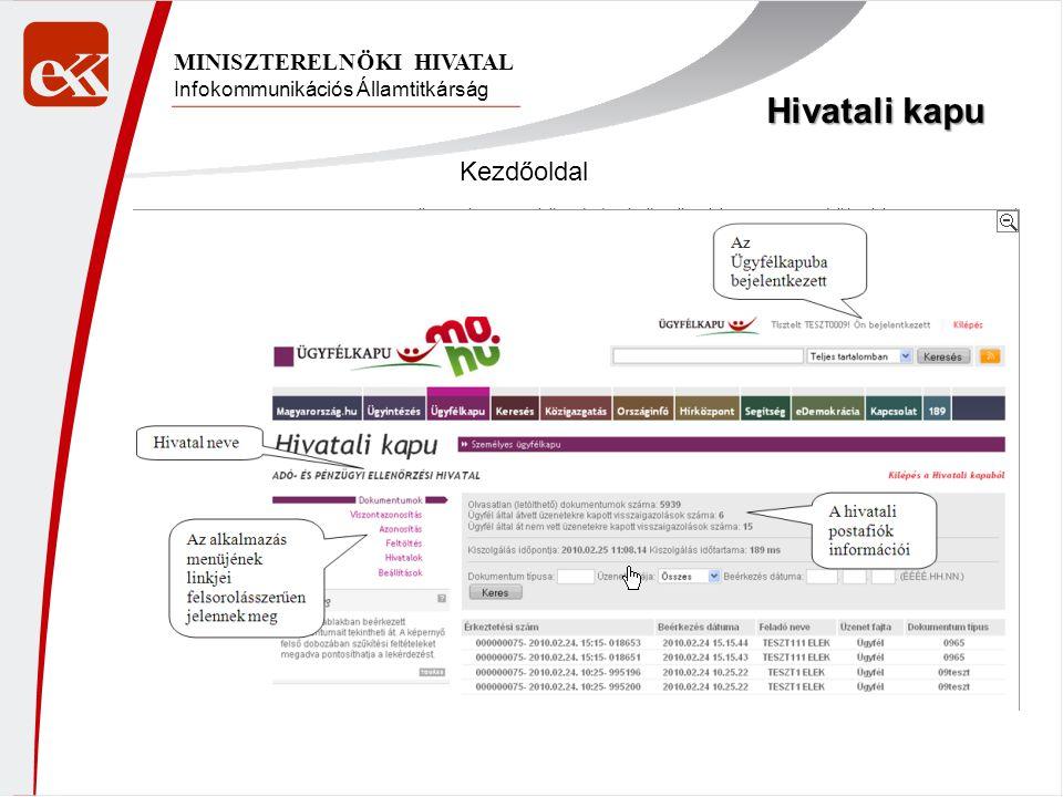 Infokommunikációs Államtitkárság MINISZTERELNÖKI HIVATAL Hivatali kapu Kezdőoldal