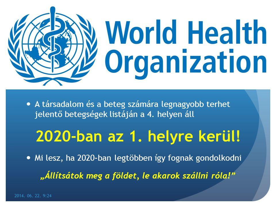 WHO: 2020  A társadalom és a beteg számára legnagyobb terhet jelentő betegségek listáján a 4. helyen áll 2020-ban az 1. helyre kerül!  Mi lesz, ha 2