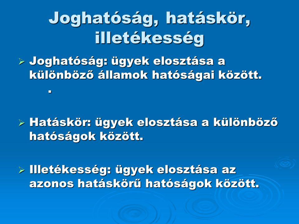 Joghatóság (nemzetközi hatáskör)  Magyar állampolgár, Magyarországon nyilvántartásba vett jogi személy vagy jogi személyiséggel nem rendelkező szervezet ügyfél hatósági ügyében - ha törvény eltérően nem rendelkezik - a Magyar Köztársaság területén a magyar hatóság jár el