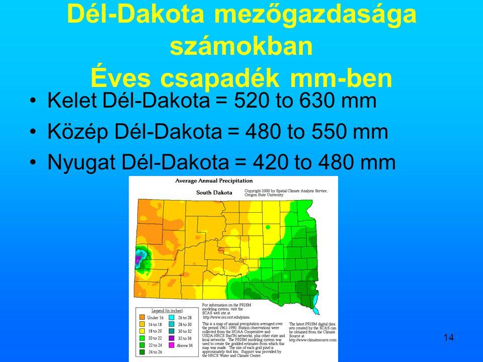 14 Dél-Dakota mezőgazdasága számokban Éves csapadék mm-ben •Kelet Dél-Dakota = 520 to 630 mm •Közép Dél-Dakota = 480 to 550 mm •Nyugat Dél-Dakota = 42