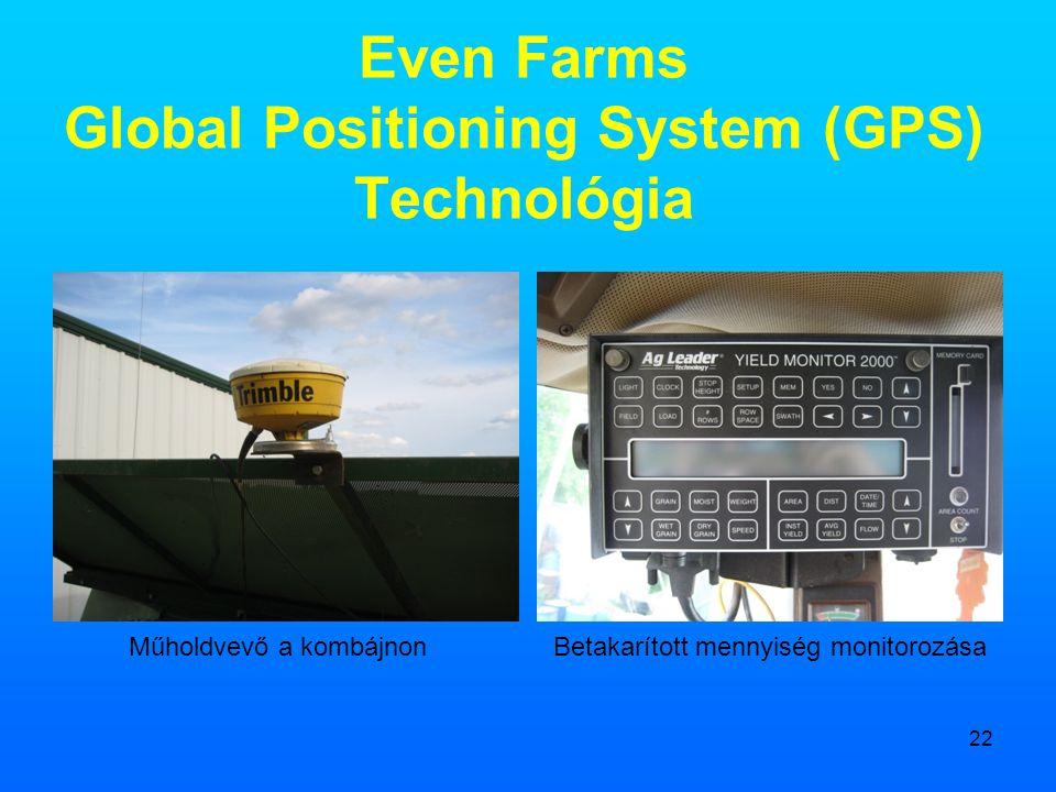 22 Even Farms Global Positioning System (GPS) Technológia Műholdvevő a kombájnonBetakarított mennyiség monitorozása