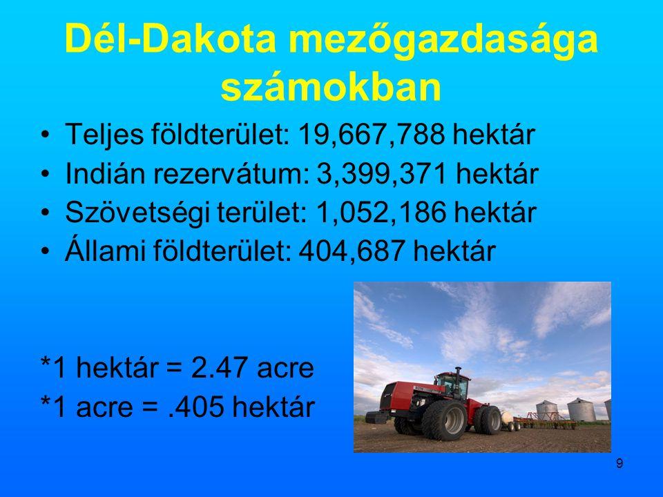 9 Dél-Dakota mezőgazdasága számokban •Teljes földterület: 19,667,788 hektár •Indián rezervátum: 3,399,371 hektár •Szövetségi terület: 1,052,186 hektár