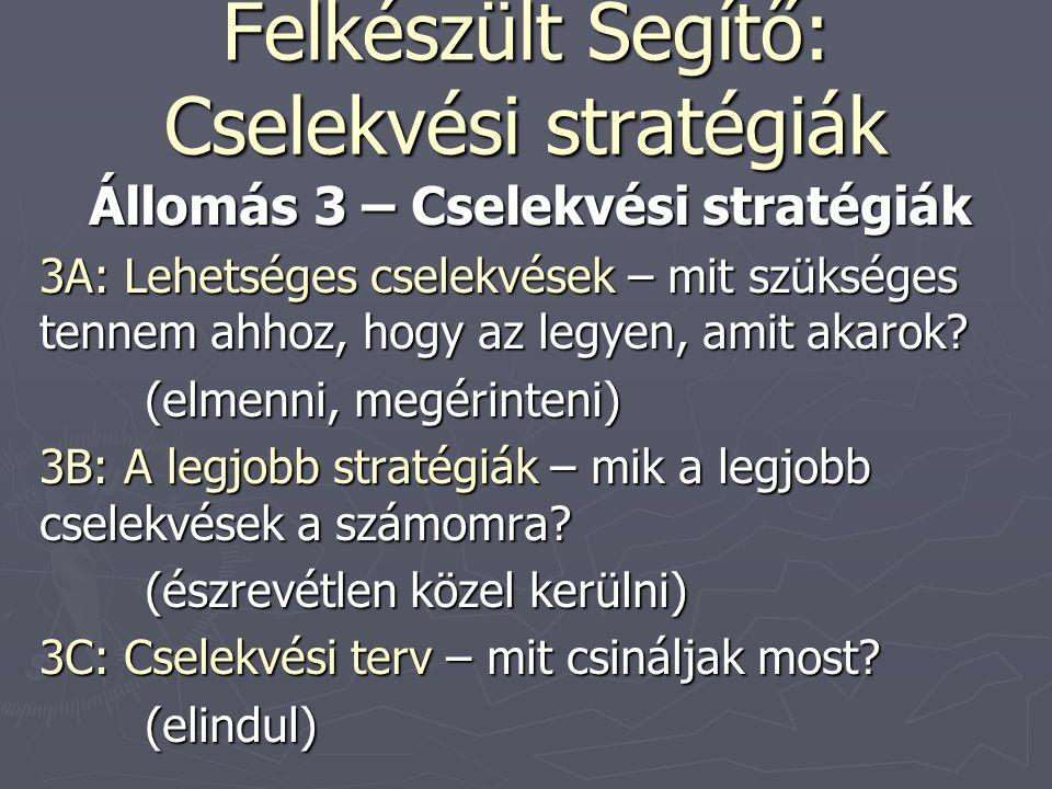 Felkészült Segítő: Cselekvési stratégiák Állomás 3 – Cselekvési stratégiák 3A: Lehetséges cselekvések – mit szükséges tennem ahhoz, hogy az legyen, am
