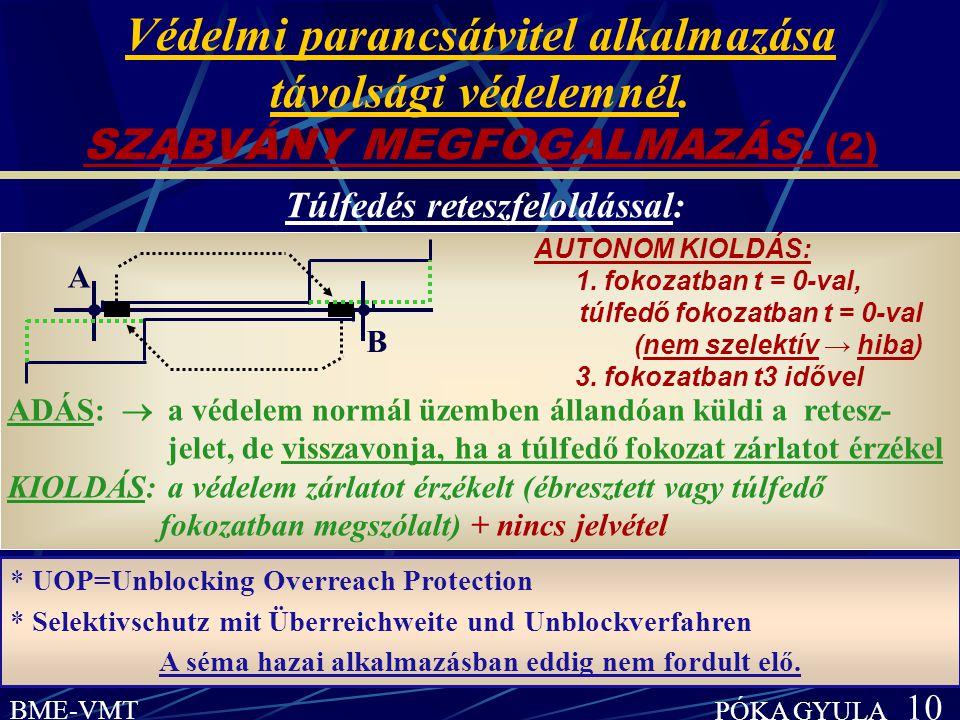BME-VMT PÓKA GYULA 10 Védelmi parancsátvitel alkalmazása távolsági védelemnél.