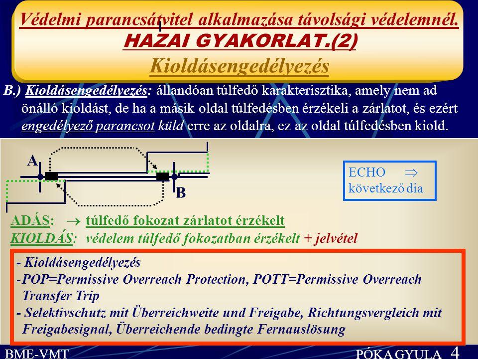 BME-VMT PÓKA GYULA 5 Védelmi parancsátvitel alkalmazása távolsági védelemnél.