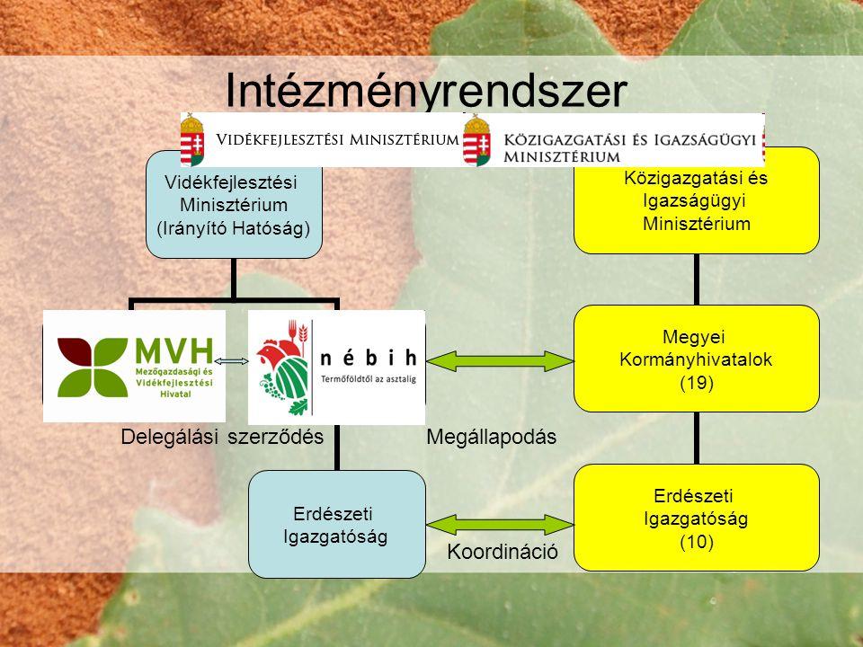 Változások időrendben •25/2012.(III.20.) VM rendelet- fiatal erdők állománynevelése •37/2012.