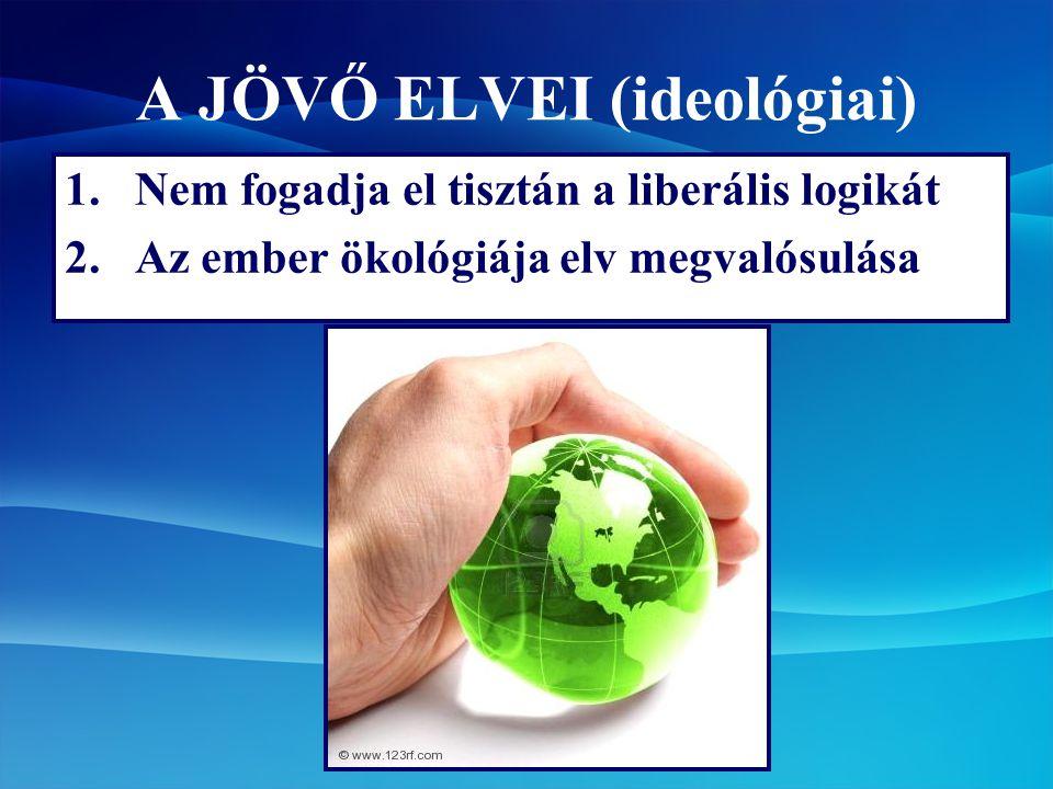 A JÖVŐ ELVEI (ideológiai) 1.Nem fogadja el tisztán a liberális logikát 2.Az ember ökológiája elv megvalósulása