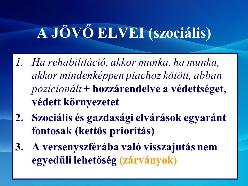 A JÖVŐ ELVEI (szociális) 1.Ha rehabilitáció, akkor munka, ha munka, akkor mindenképpen piachoz kötött, abban pozícionált + hozzárendelve a védettséget