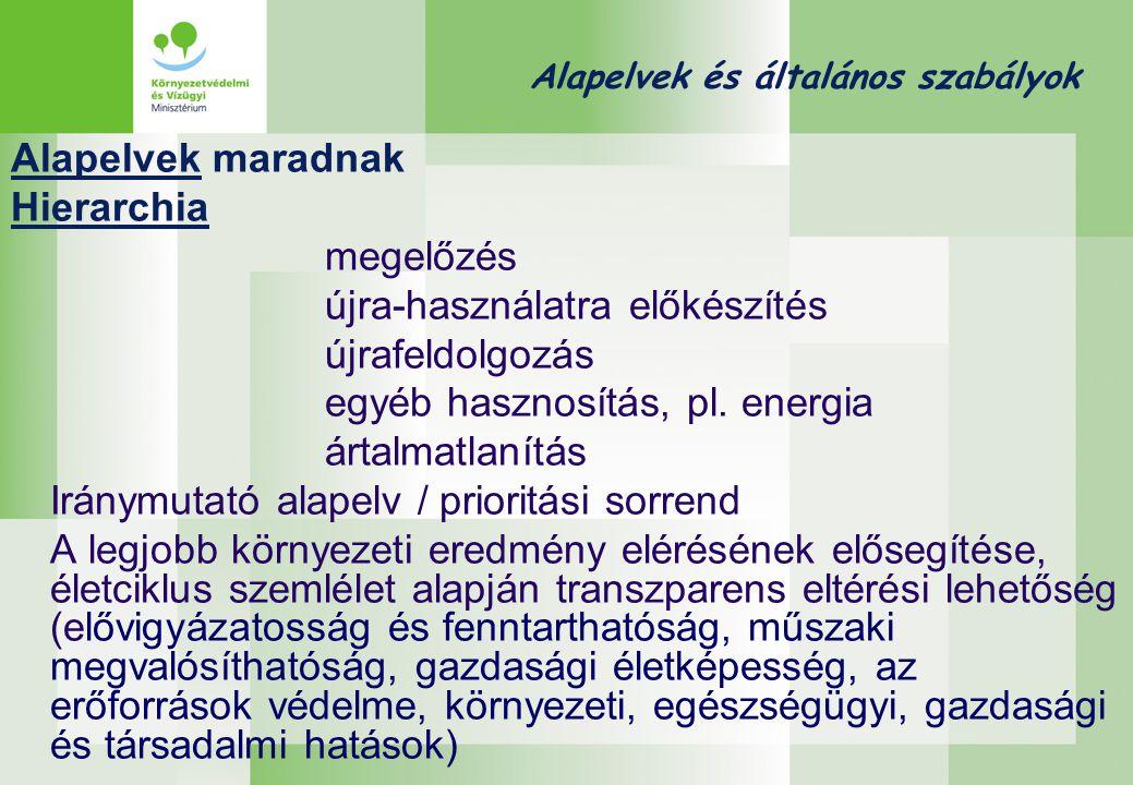 Alapelvek és általános szabályok Alapelvek maradnak Hierarchia megelőzés újra-használatra előkészítés újrafeldolgozás egyéb hasznosítás, pl. energia á