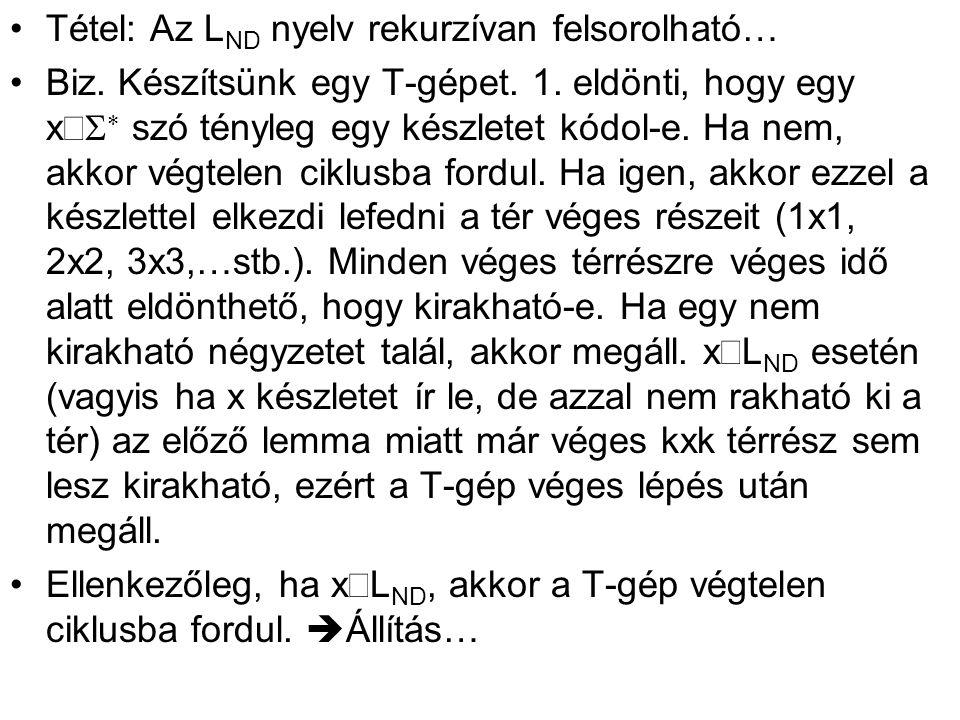 •Tétel: Az L ND nyelv rekurzívan felsorolható… •Biz.