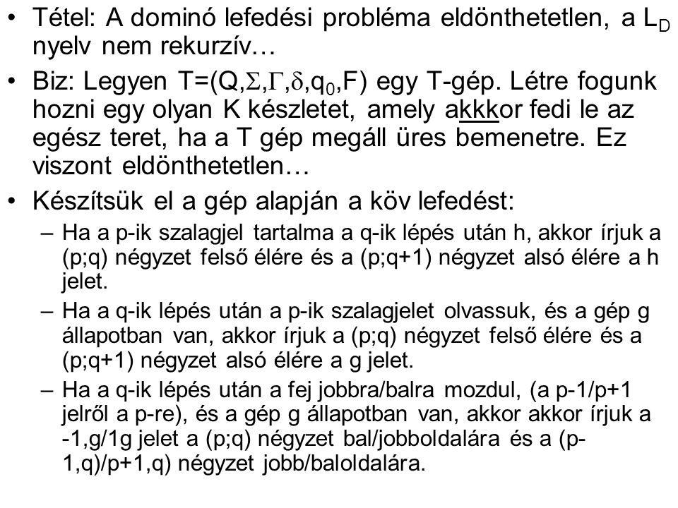 •Tétel: A dominó lefedési probléma eldönthetetlen, a L D nyelv nem rekurzív… •Biz: Legyen T=(Q, , , ,q 0,F) egy T-gép.