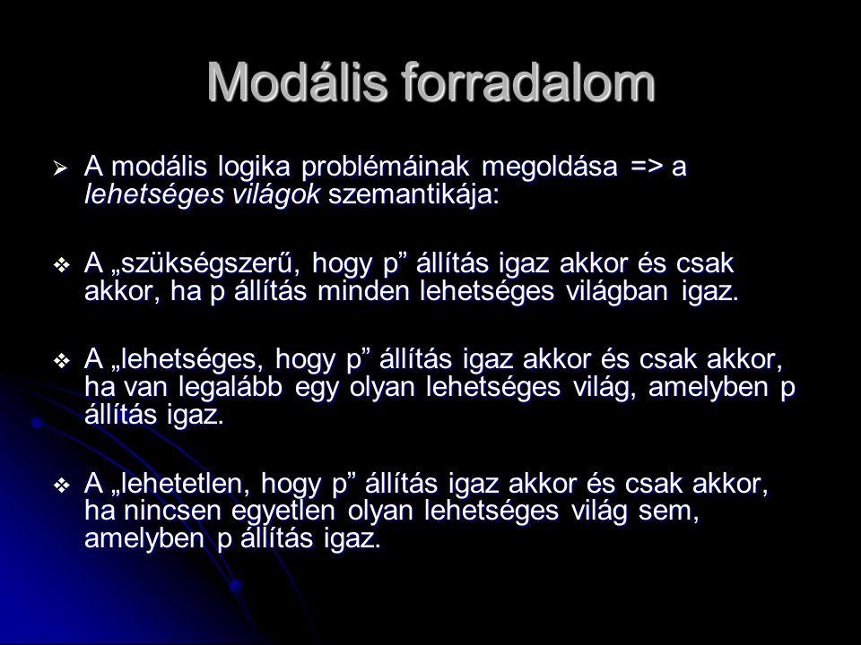 """Modális forradalom  A modális logika problémáinak megoldása => a lehetséges világok szemantikája:  A """"szükségszerű, hogy p"""" állítás igaz akkor és cs"""