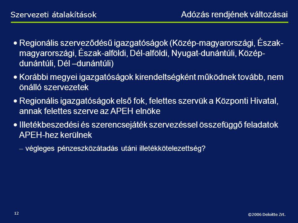 ©2006 Deloitte Zrt. 12 • Regionális szerveződésű igazgatóságok (Közép-magyarországi, Észak- magyarországi, Észak-alföldi, Dél-alföldi, Nyugat-dunántúl