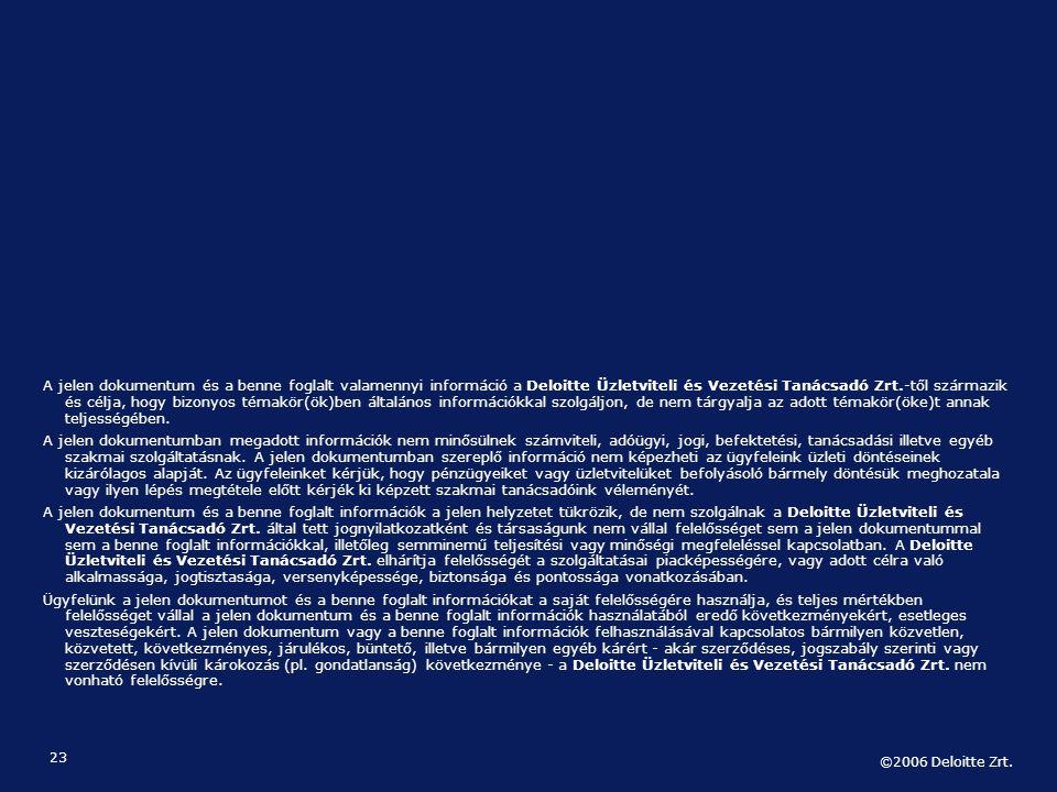 ©2006 Deloitte Zrt. 23 A jelen dokumentum és a benne foglalt valamennyi információ a Deloitte Üzletviteli és Vezetési Tanácsadó Zrt.-től származik és
