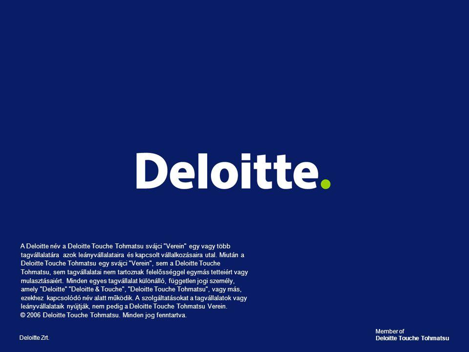©2006 Deloitte Zrt. 24 Deloitte Zrt. Member of Deloitte Touche Tohmatsu A Deloitte név a Deloitte Touche Tohmatsu svájci