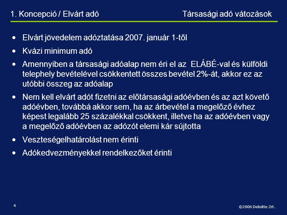 ©2006 Deloitte Zrt. 4 1. Koncepció / Elvárt adóTársasági adó vátozások • Elvárt jövedelem adóztatása 2007. január 1-től • Kvázi minimum adó • Amennyib