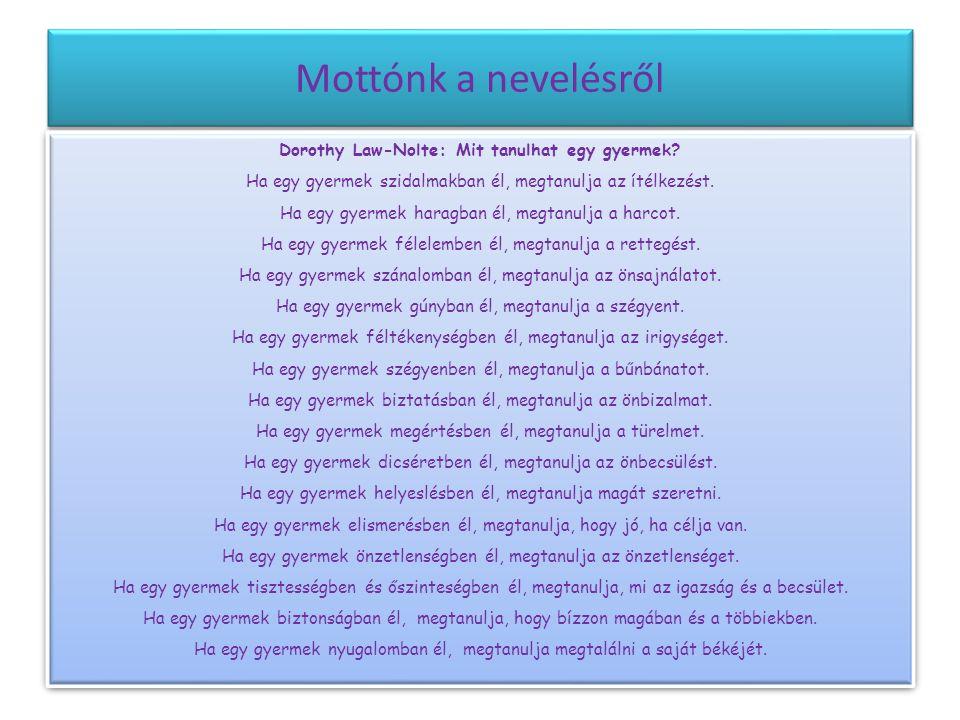 Mottónk a nevelésről Dorothy Law-Nolte: Mit tanulhat egy gyermek.