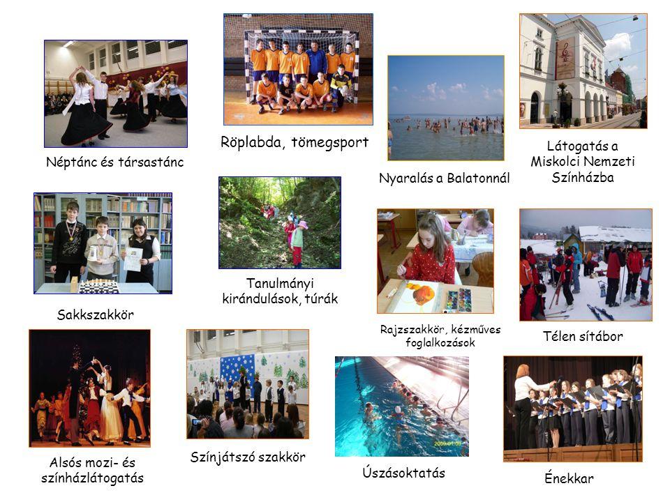 Néptánc és társastánc Röplabda, tömegsport Nyaralás a Balatonnál Télen sítábor Látogatás a Miskolci Nemzeti Színházba Tanulmányi kirándulások, túrák Rajzszakkör, kézműves foglalkozások Sakkszakkör Színjátszó szakkör Alsós mozi- és színházlátogatás Énekkar Úszásoktatás