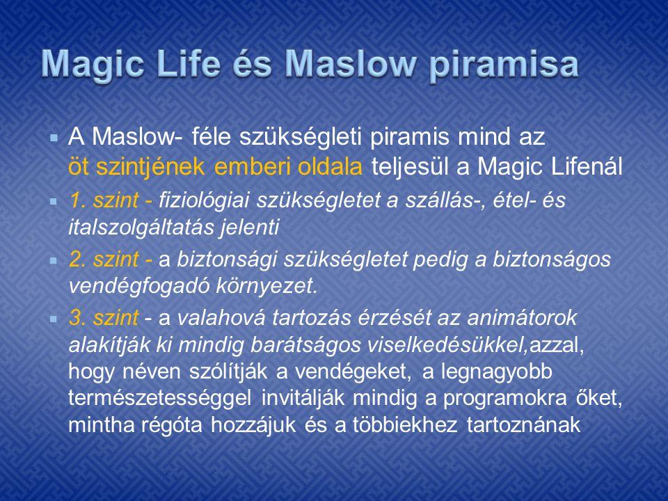  A Maslow- féle szükségleti piramis mind az öt szintjének emberi oldala teljesül a Magic Lifenál  1. szint - fiziológiai szükségletet a szállás-, ét