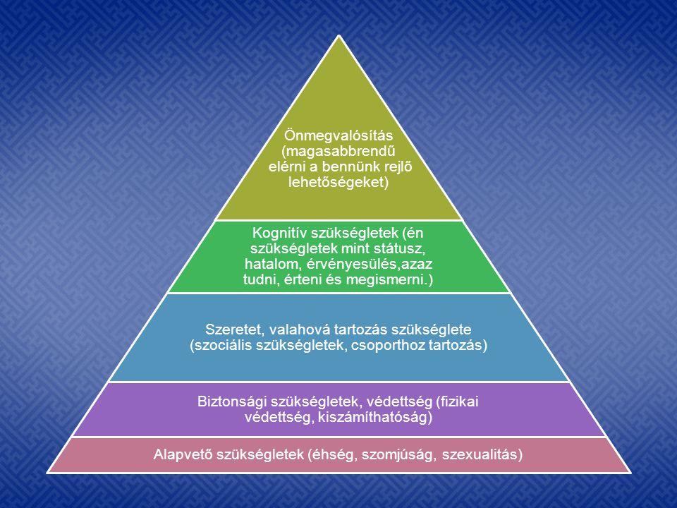 Önmegvalósítás (magasabbrendű elérni a bennünk rejlő lehetőségeket) Kognitív szükségletek (én szükségletek mint státusz, hatalom, érvényesülés,azaz tu