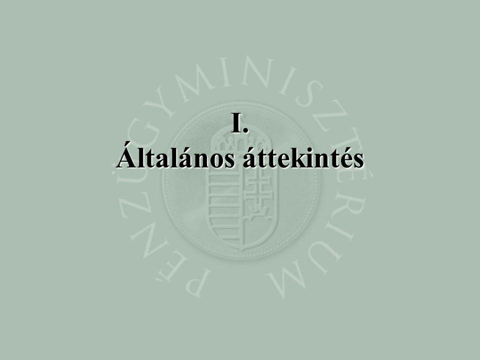 Az új Ámr.szerkezete • I. fejezet: bevezető rész (hatály, értelmező rendelkezések), • II.