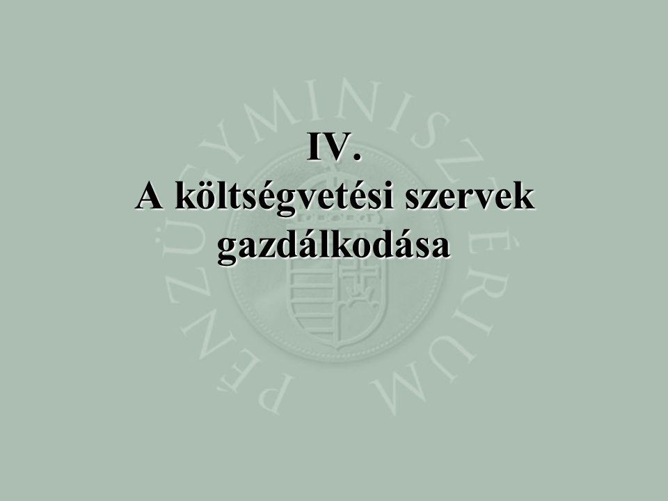IV. A költségvetési szervek gazdálkodása