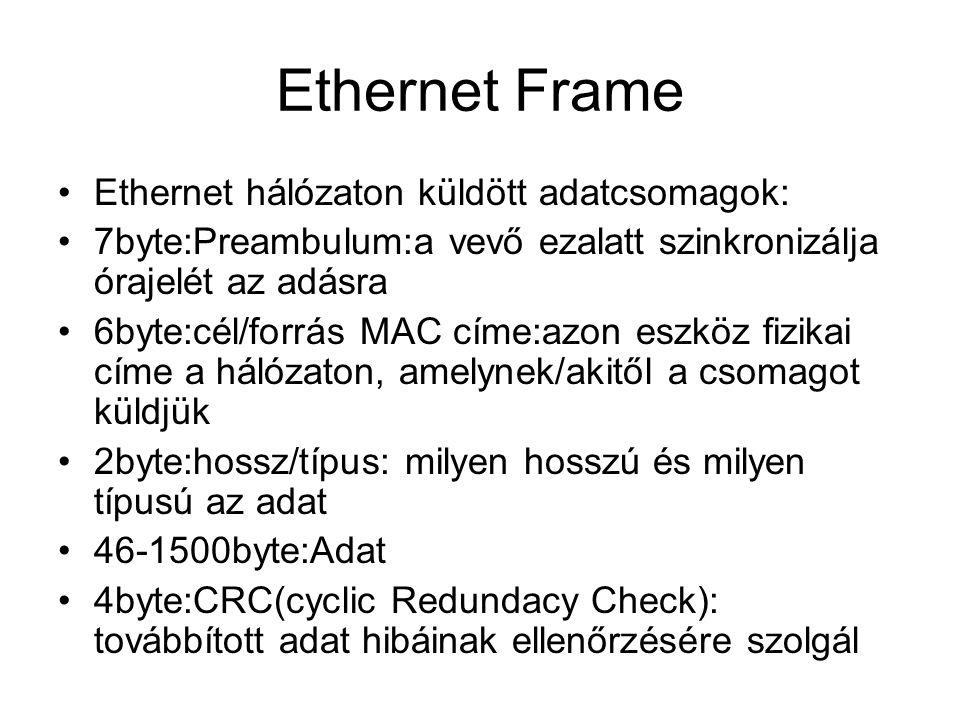 Ethernet Frame •Ethernet hálózaton küldött adatcsomagok: •7byte:Preambulum:a vevő ezalatt szinkronizálja órajelét az adásra •6byte:cél/forrás MAC címe