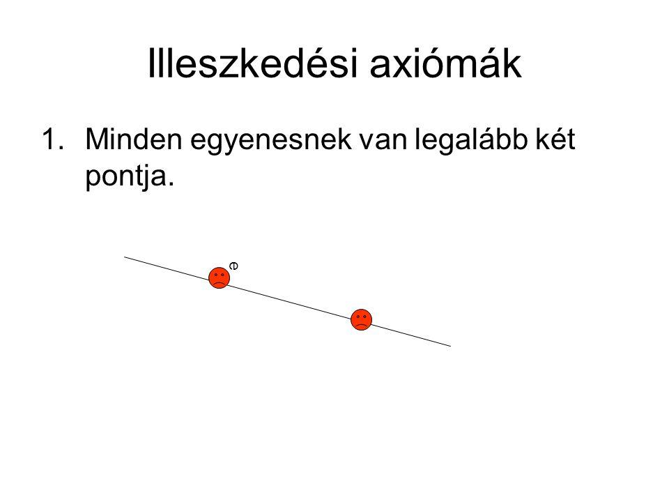 Illeszkedési axiómák 1.Minden egyenesnek van legalább két pontja. e