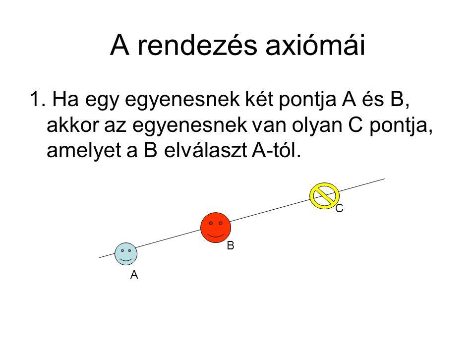 A rendezés axiómái 1.