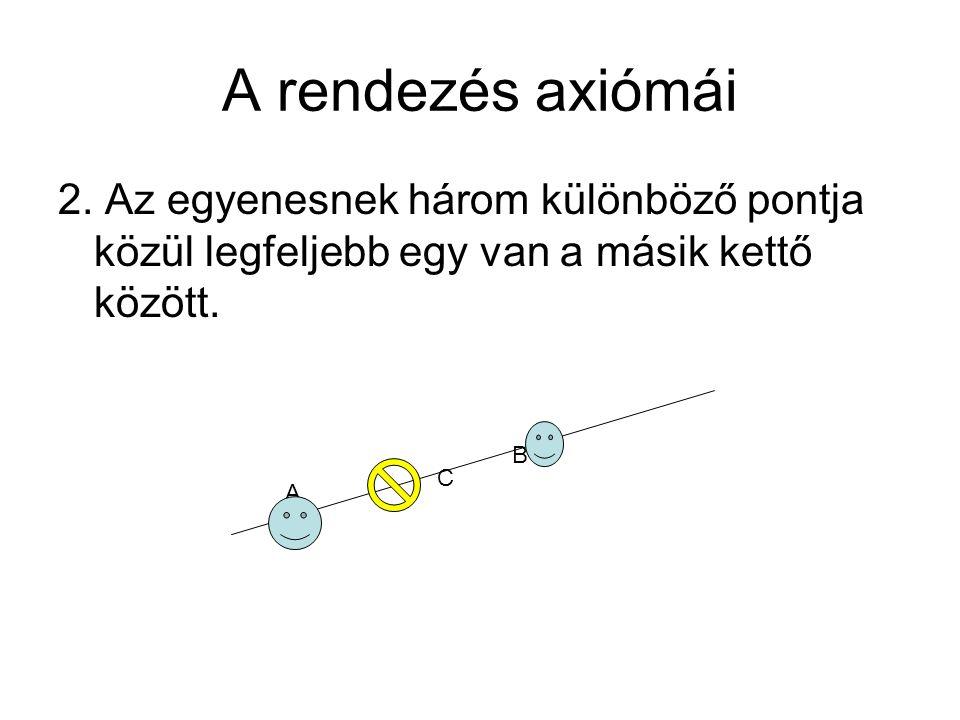 A rendezés axiómái 2.