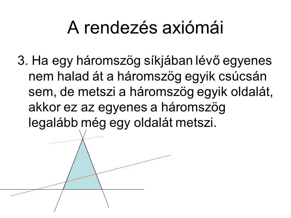 A rendezés axiómái 3.