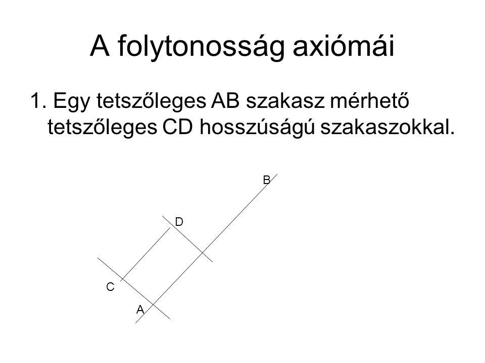 A folytonosság axiómái 1.