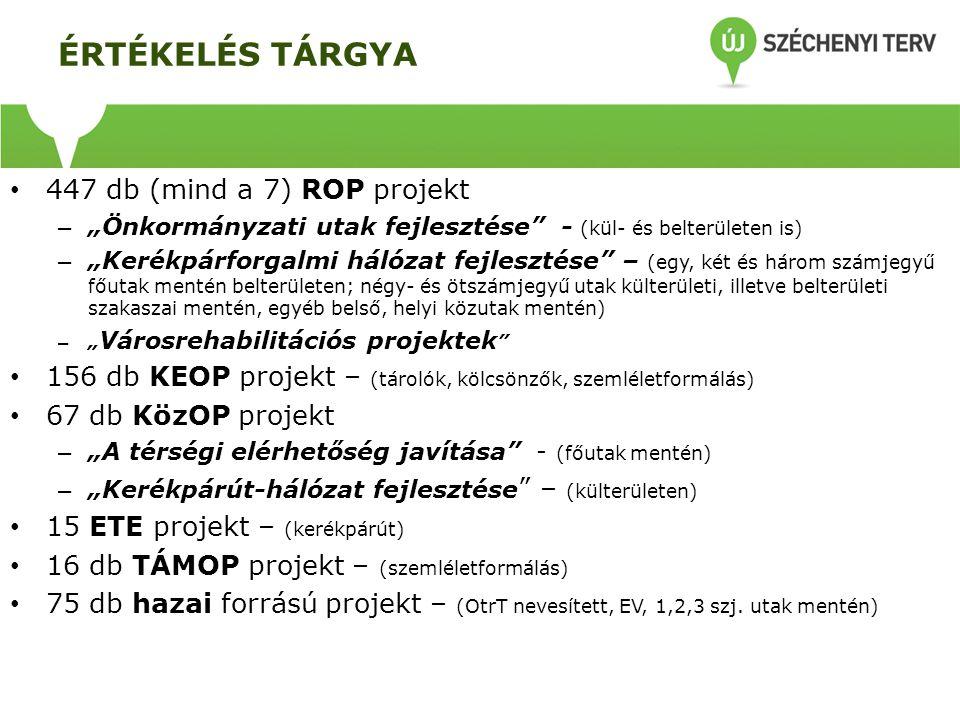 """ÉRTÉKELÉS TÁRGYA • 447 db (mind a 7) ROP projekt – """"Önkormányzati utak fejlesztése"""" - (kül- és belterületen is) – """"Kerékpárforgalmi hálózat fejlesztés"""