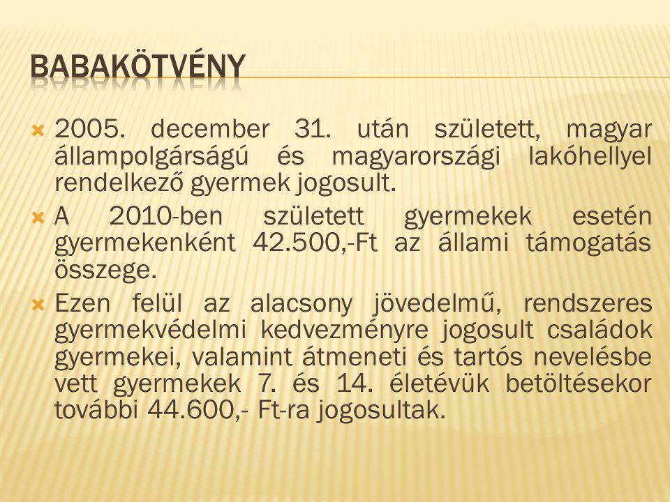  2005. december 31. után született, magyar állampolgárságú és magyarországi lakóhellyel rendelkező gyermek jogosult.  A 2010-ben született gyermekek