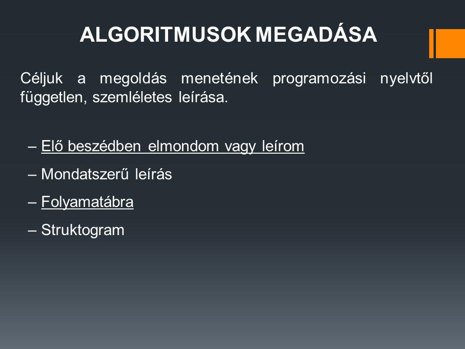 ALGORITMUSOK MEGADÁSA Céljuk a megoldás menetének programozási nyelvtől független, szemléletes leírása.