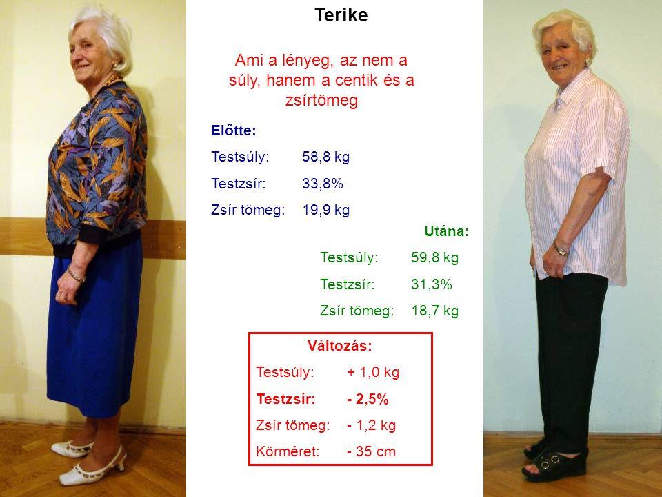 Terike Előtte: Testsúly:58,8 kg Testzsír:33,8% Zsír tömeg:19,9 kg Utána: Testsúly:59,8 kg Testzsír:31,3% Zsír tömeg:18,7 kg Változás: Testsúly:+ 1,0 k